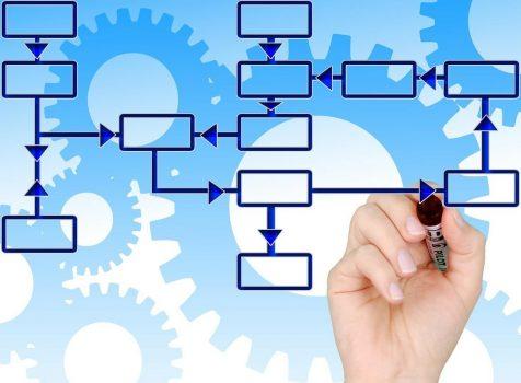 Zabezpieczony: Tworzenie i rozwój grup kapitałowych